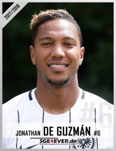 Jonathan de Guzman